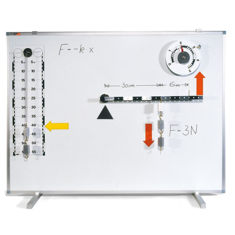 Mechanics on a Whiteboard