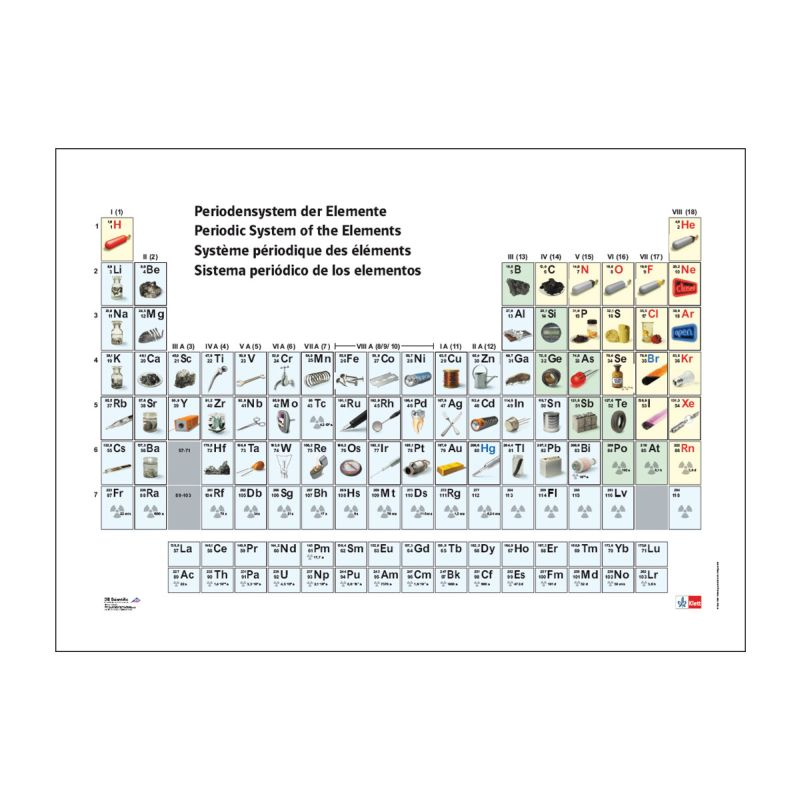 Periodic table of elements with pictures labworld periodic table of elements with pictures urtaz Choice Image