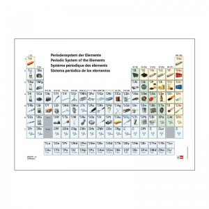 Periodic Table of Elements with Pictures